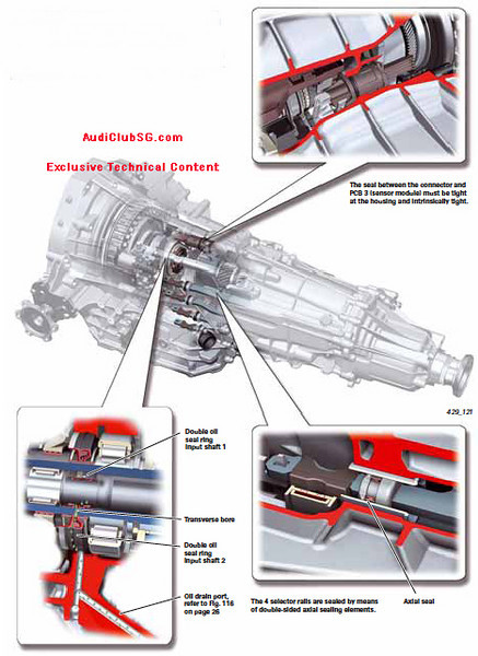 Details about the Seven-speed dual-clutch gearbox 0B5/S tronic (DL501)